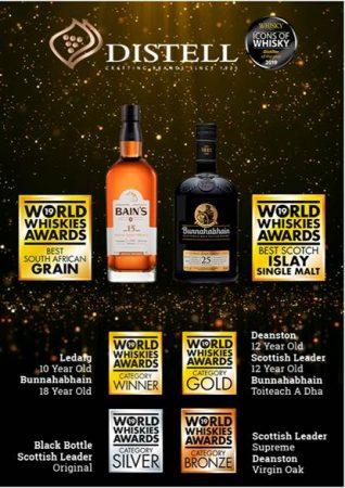 Distell award poster
